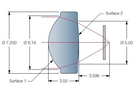 玻璃非球面透镜结构设计